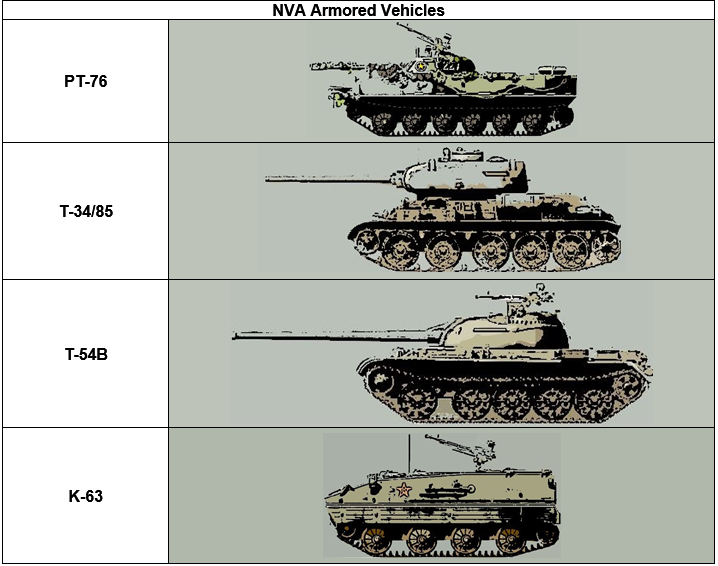 NVA Armored Vehicles
