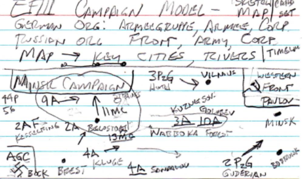 EFIII Campaign Sketch